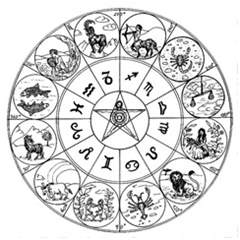 круг зодиаков