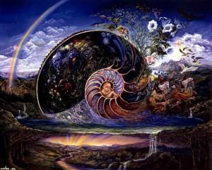 Миры и вселенские проявления