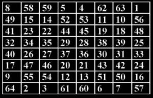 Таблица перехода
