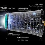 Чаша Вселенной