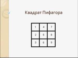 Расчет Пифагора