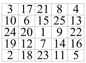 Числовой квадрат