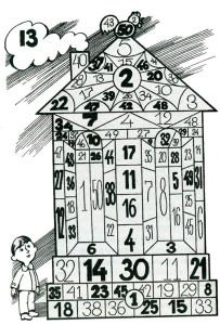 Дом нумералогии