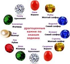 Круг камней