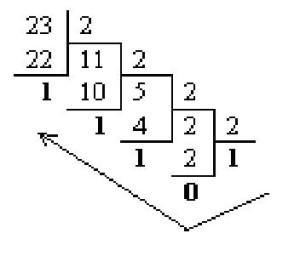 Исчисления числа
