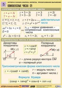 Комплекс числа