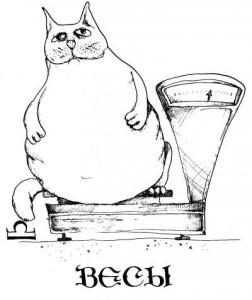 Вес и весы