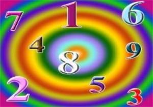 Число и вибрации