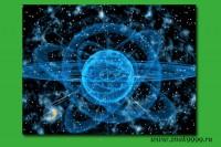 Духовные измерения