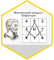 Исчисления Пифагора