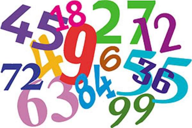 Праздники, картинки натуральные числа