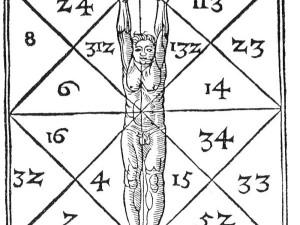 знаки симметрии